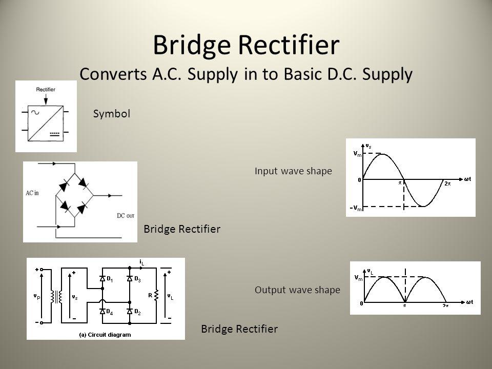 Bridge Rectifier Converts A.C. Supply in to Basic D.C. Supply