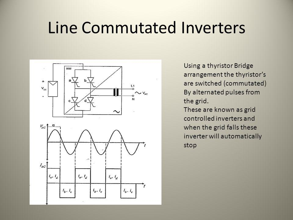 Line Commutated Inverters