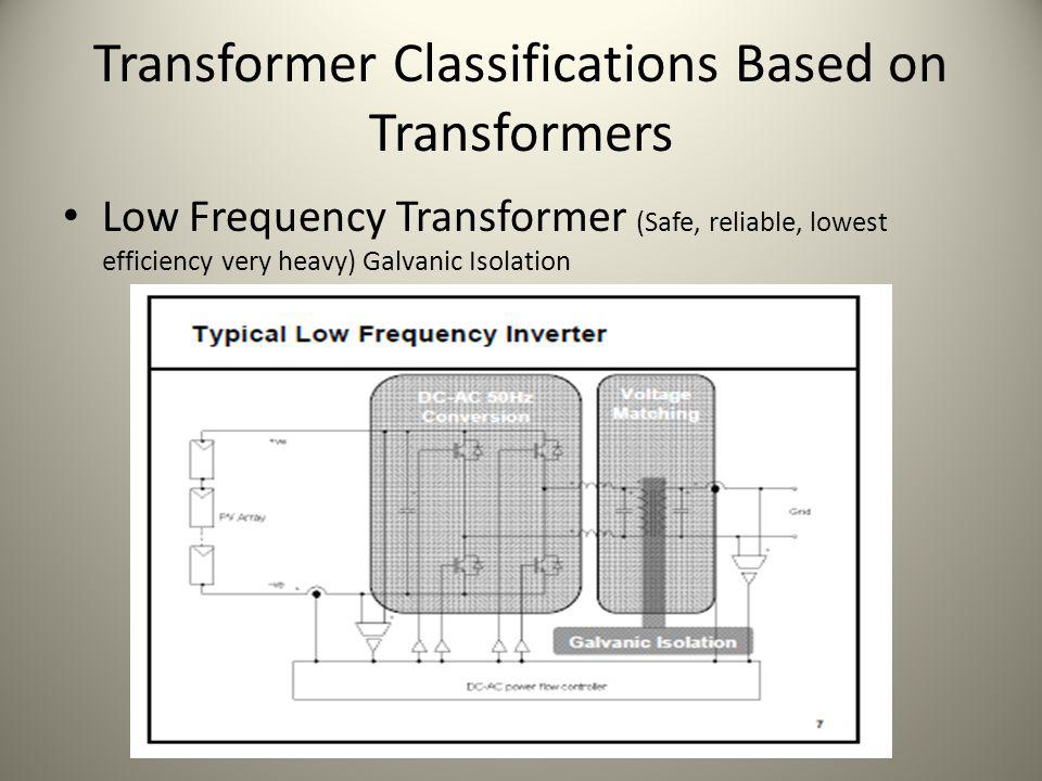 Transformer Classifications Based on Transformers