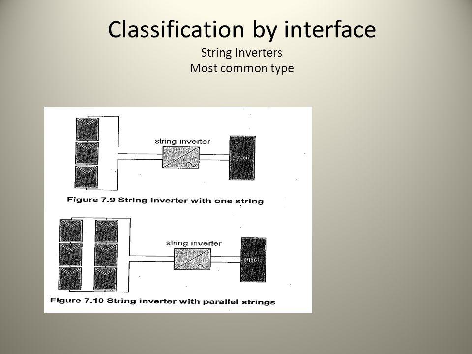 Classification by interface String Inverters Most common type