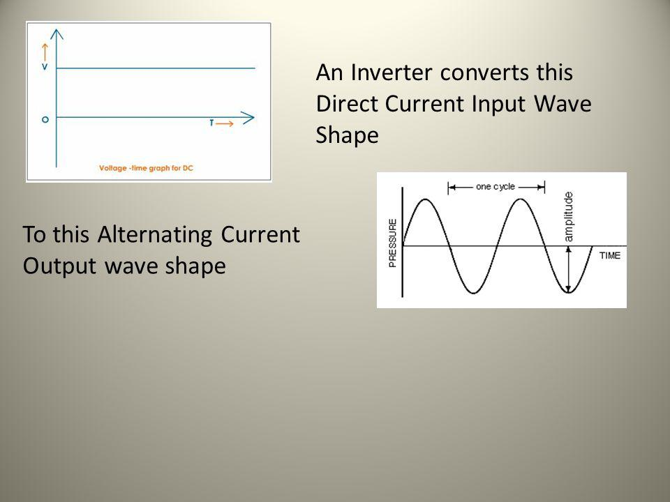 An Inverter converts this Direct Current Input Wave Shape