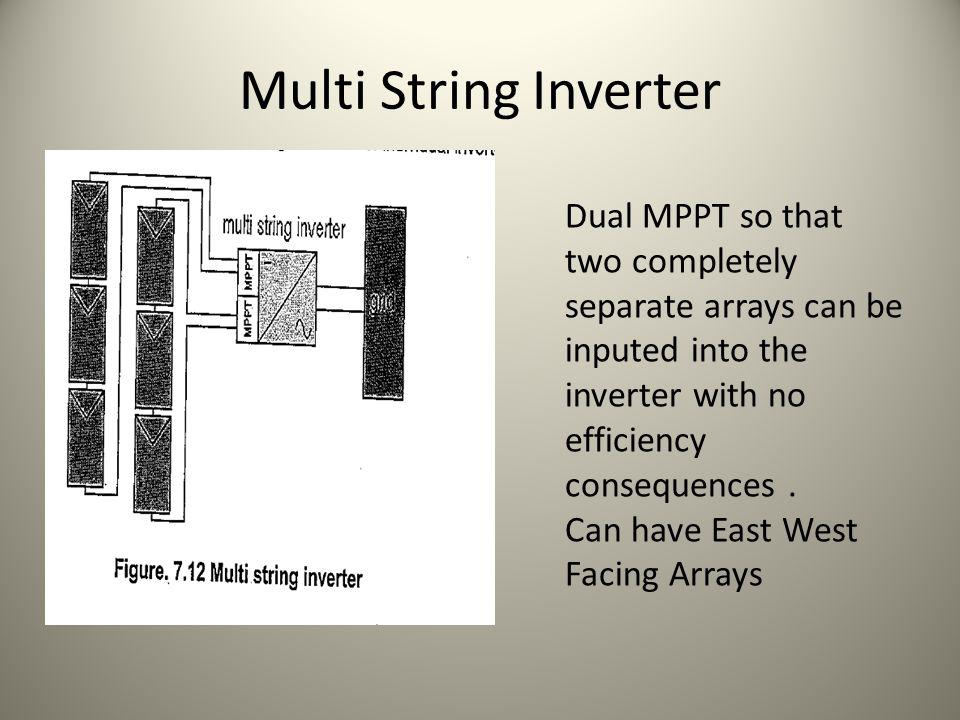 Multi String Inverter Dual MPPT so that two completely separate arrays can be inputed into the inverter with no efficiency consequences .