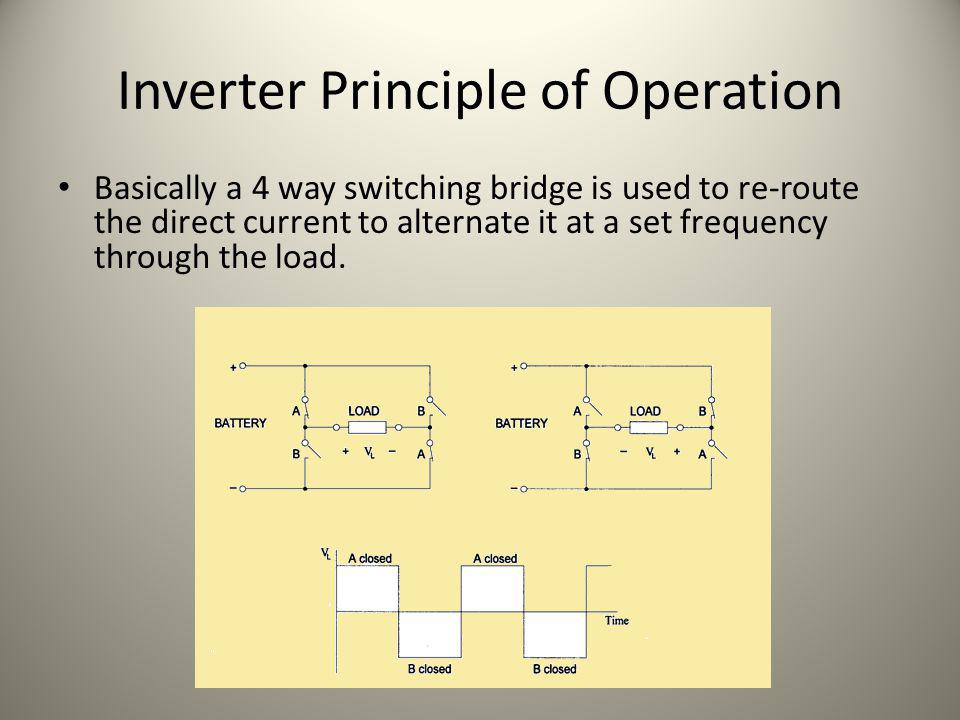 Inverter Principle of Operation