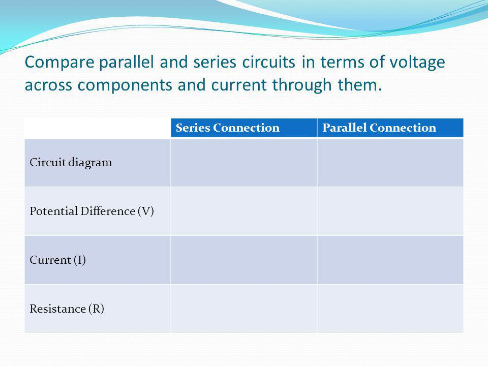 Compare parallel and series circuits in terms of voltage across components and current through them.