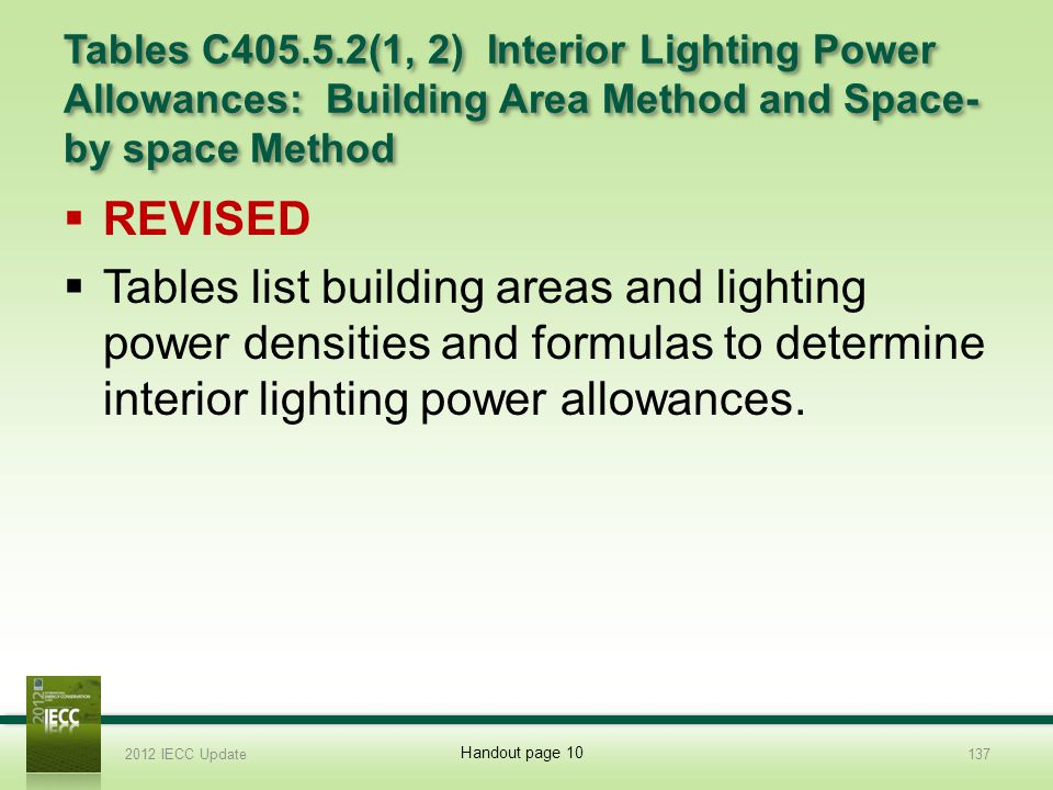 2012 Slide Template 3/31/2017. Tables C405.5.2(1, 2) Interior Lighting Power Allowances: Building Area Method and Space-by space Method.