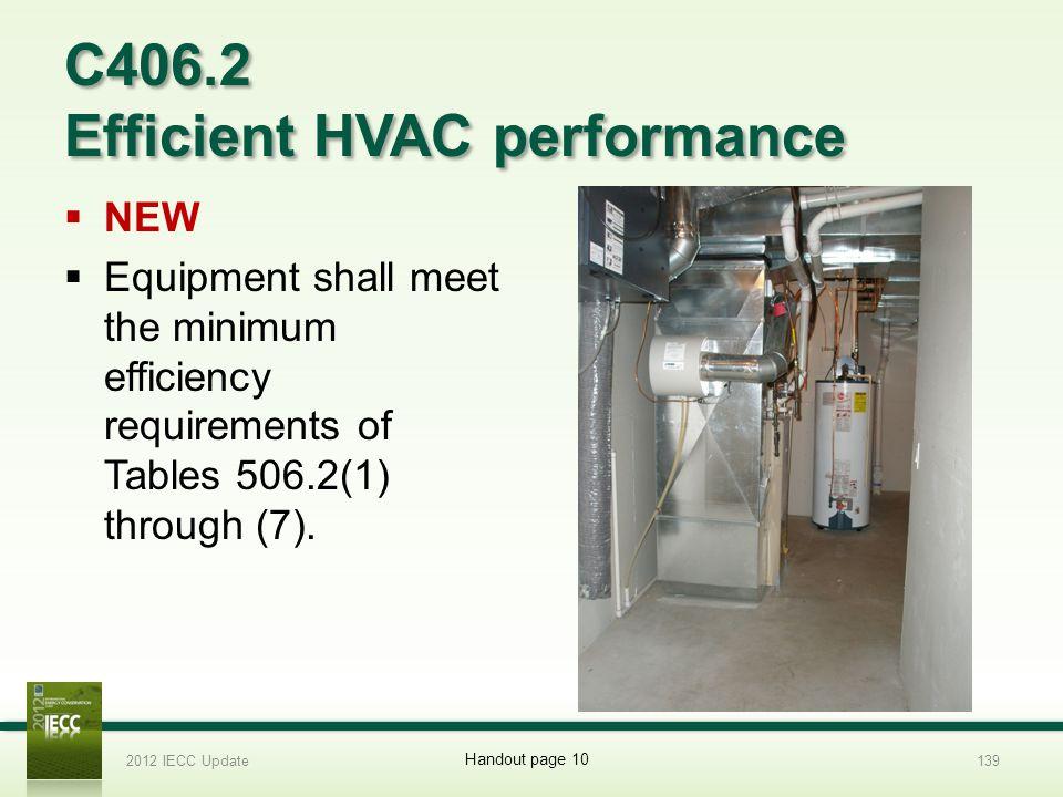 C406.2 Efficient HVAC performance