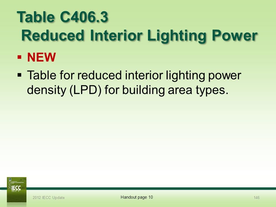 Table C406.3 Reduced Interior Lighting Power