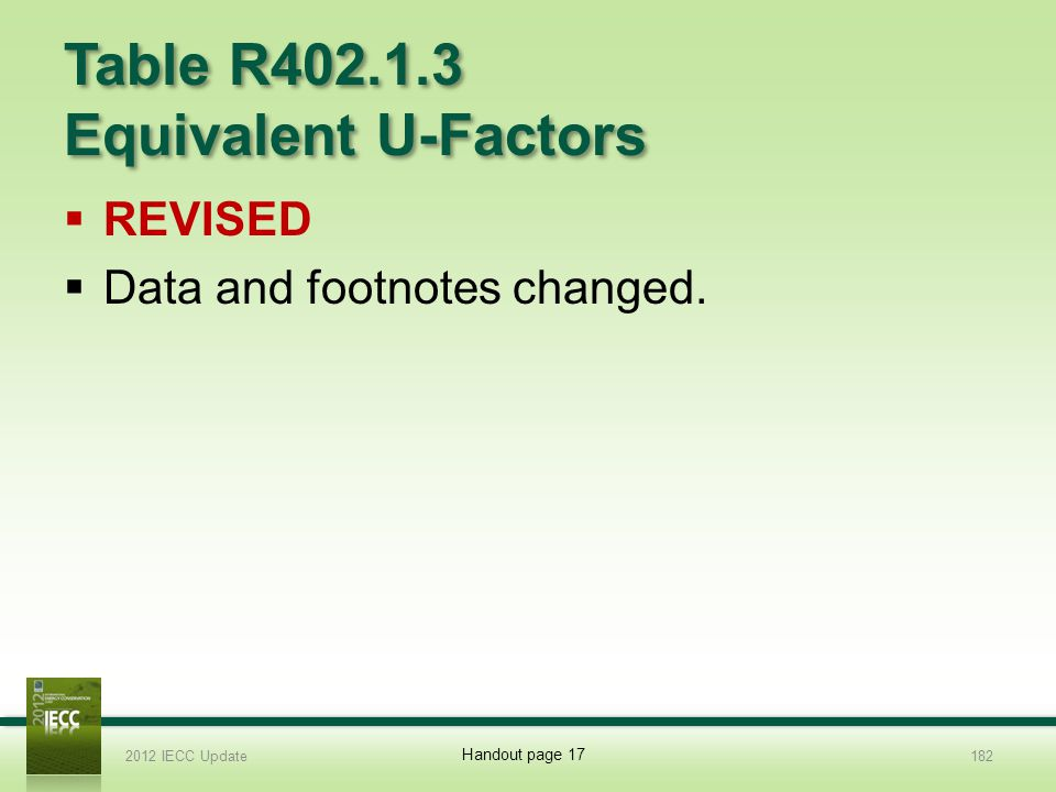 Table R402.1.3 Equivalent U-Factors