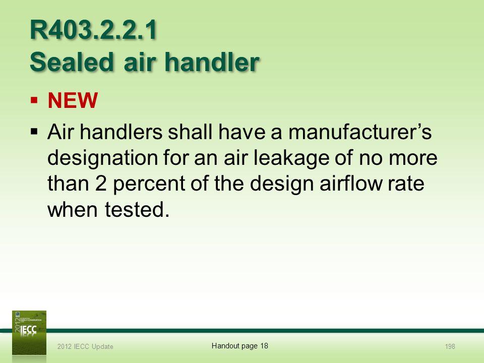 R403.2.2.1 Sealed air handler NEW
