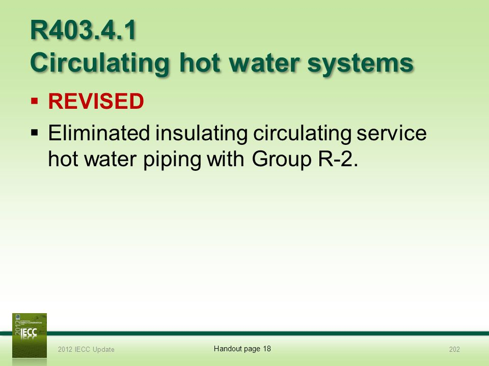 R403.4.1 Circulating hot water systems
