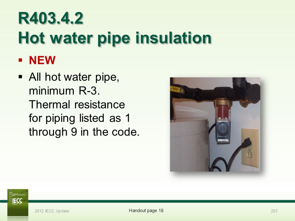 R403.4.2 Hot water pipe insulation