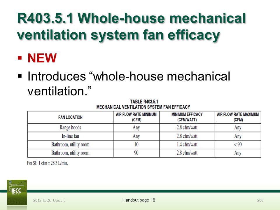 R403.5.1 Whole-house mechanical ventilation system fan efficacy