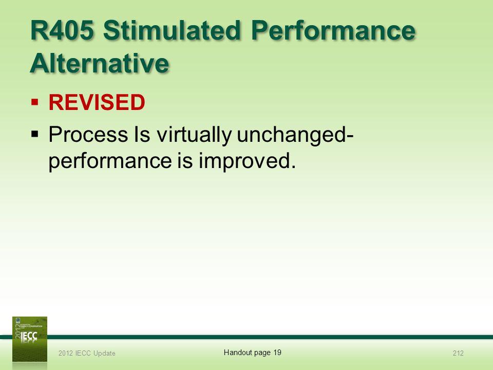 R405 Stimulated Performance Alternative