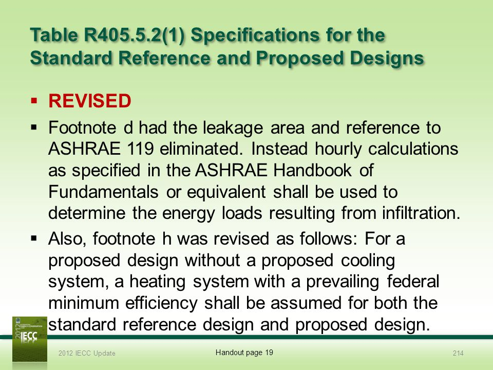 Table R405.5.2(1) Specifications for the Standard Reference and Proposed Designs
