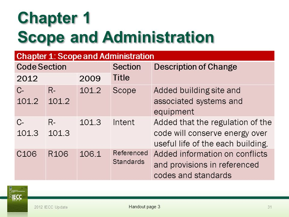 Chapter 1 Scope and Administration