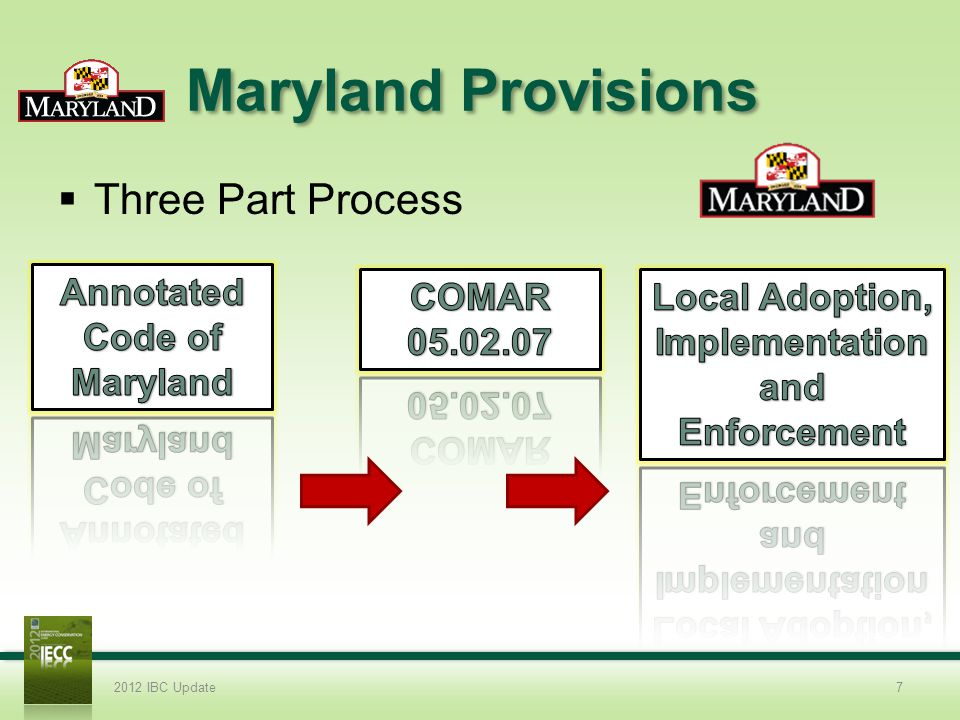 Annotated Code of Maryland Implementation and Enforcement