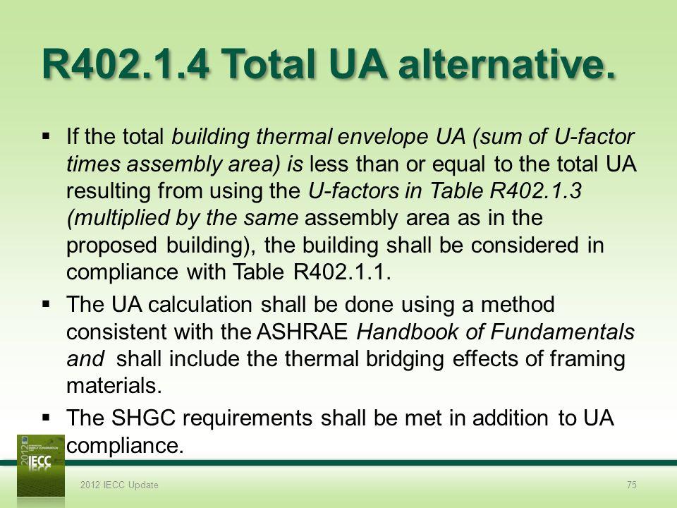 R402.1.4 Total UA alternative.