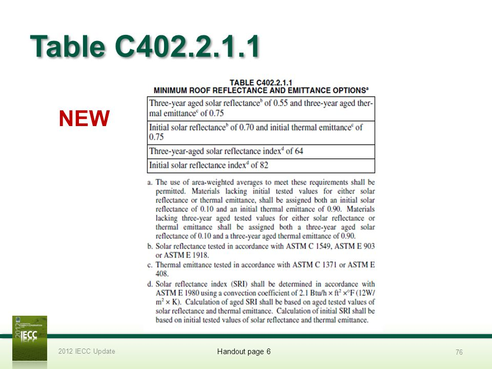 Table C402.2.1.1 NEW 2012 Slide Template 3/31/2017
