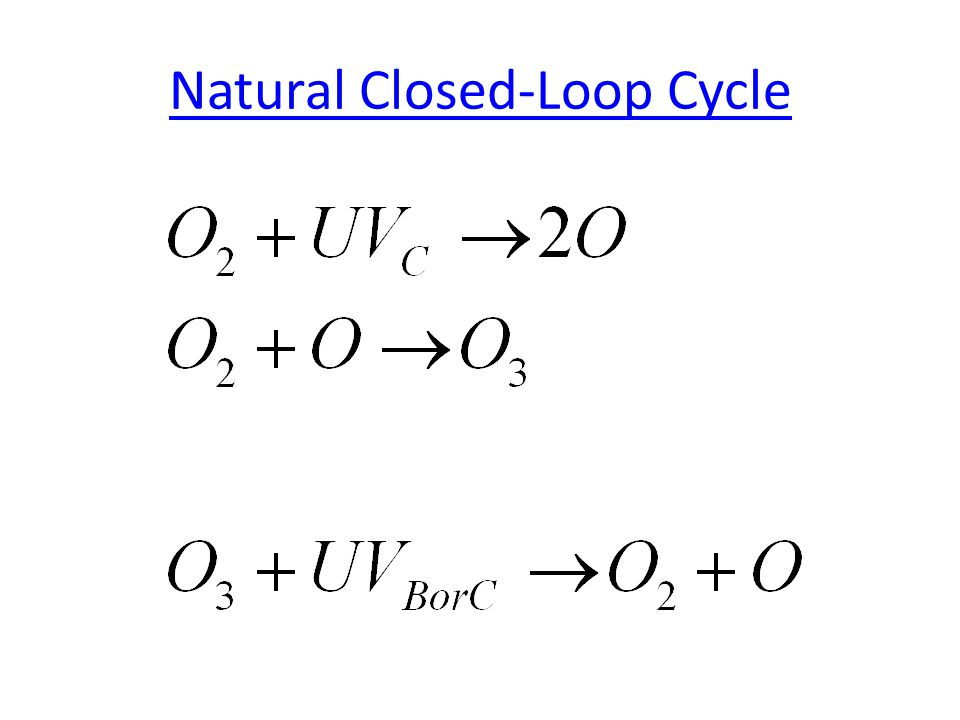 Natural Closed-Loop Cycle