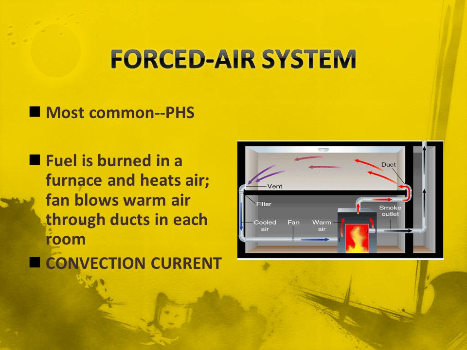 FORCED-AIR SYSTEM Most common--PHS