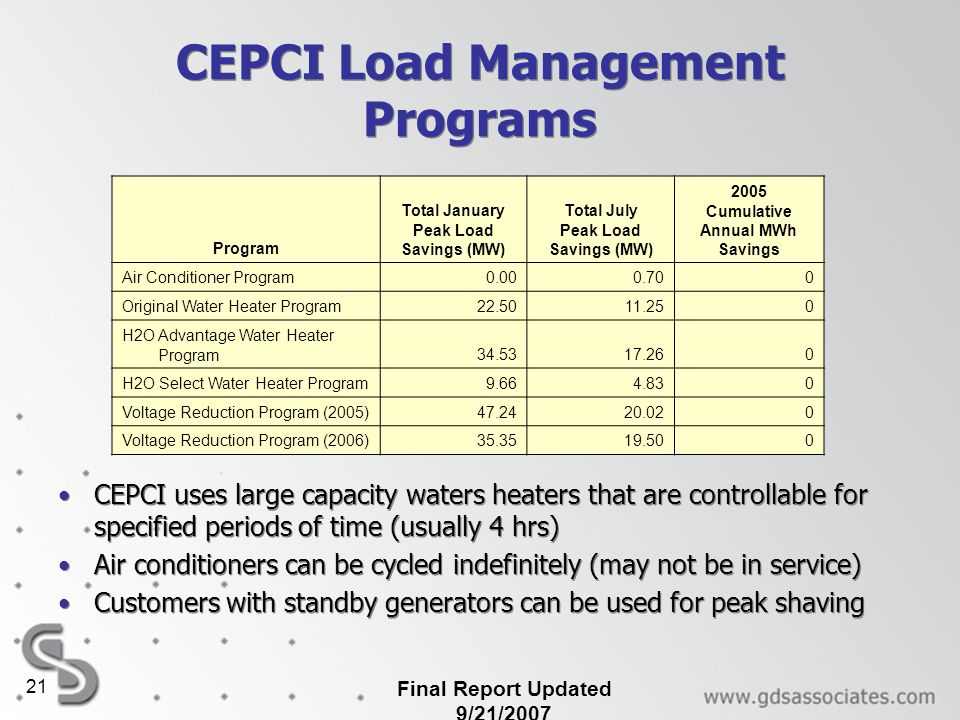 CEPCI Load Management Programs