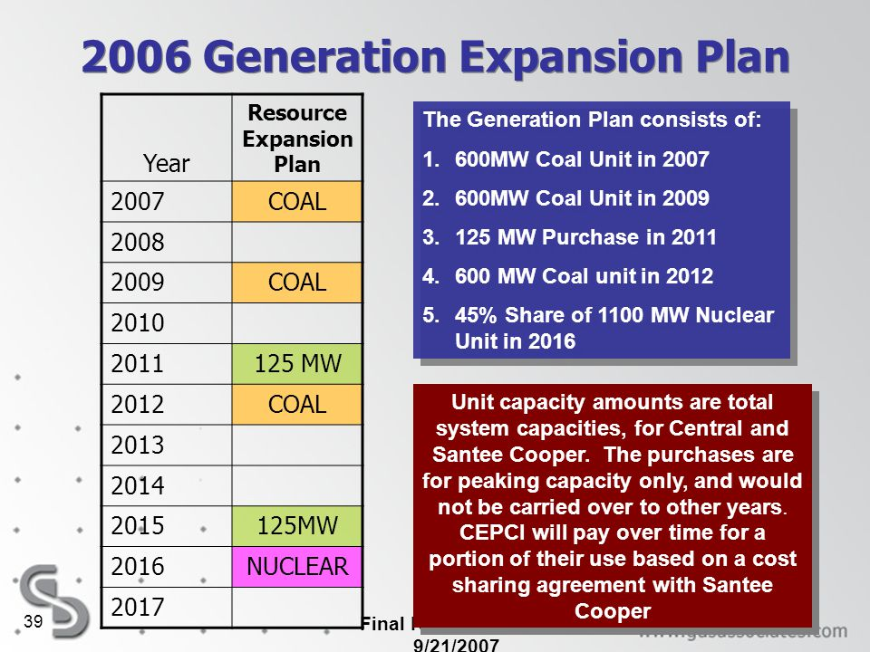 2006 Generation Expansion Plan