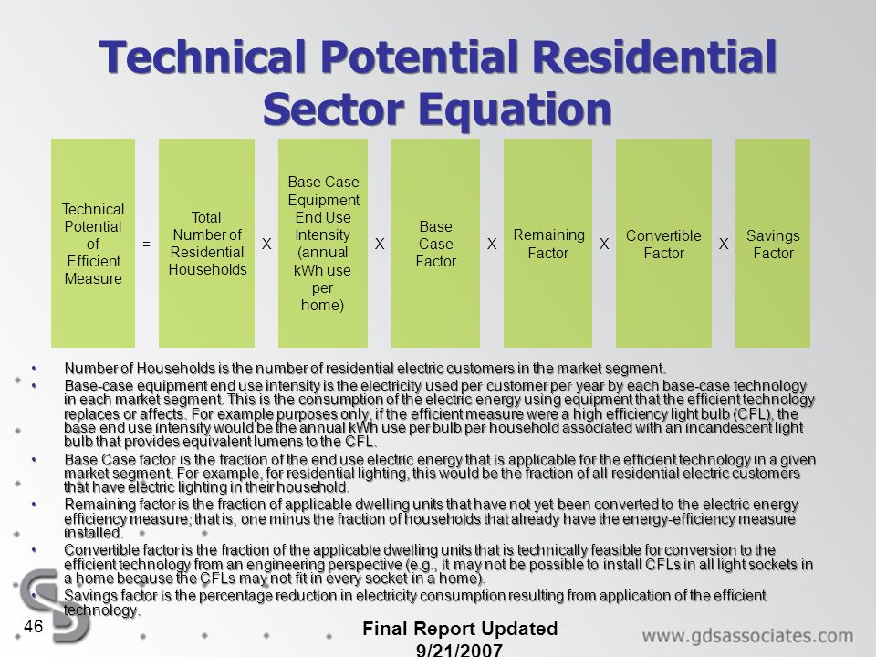 Technical Potential Residential Sector Equation