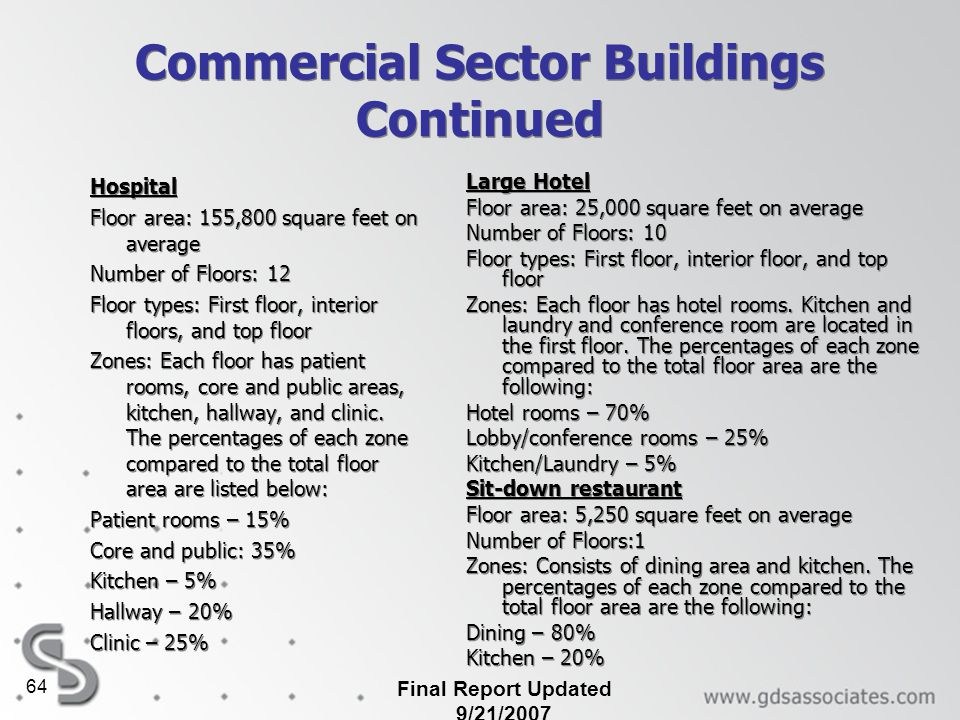 Commercial Sector Buildings Continued
