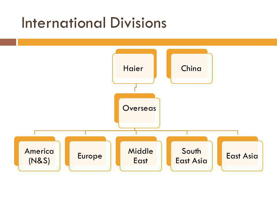 International Divisions
