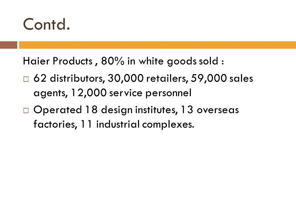 Contd. Haier Products , 80% in white goods sold :