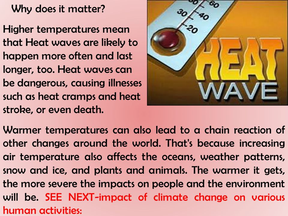 Why does it matter Higher temperatures mean. that Heat waves are likely to. happen more often and last.