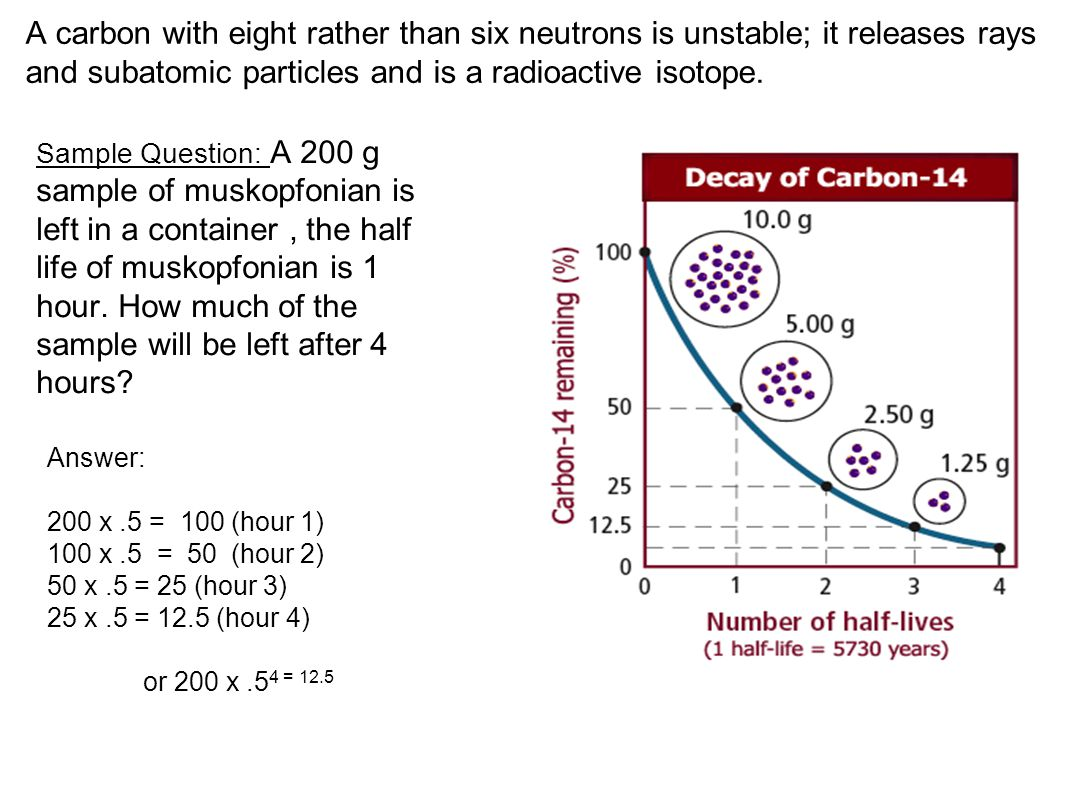A carbon with eight rather than six neutrons is unstable; it releases rays and subatomic particles and is a radioactive isotope.