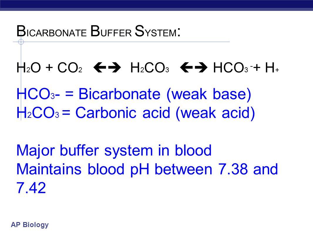 BICARBONATE BUFFER SYSTEM: