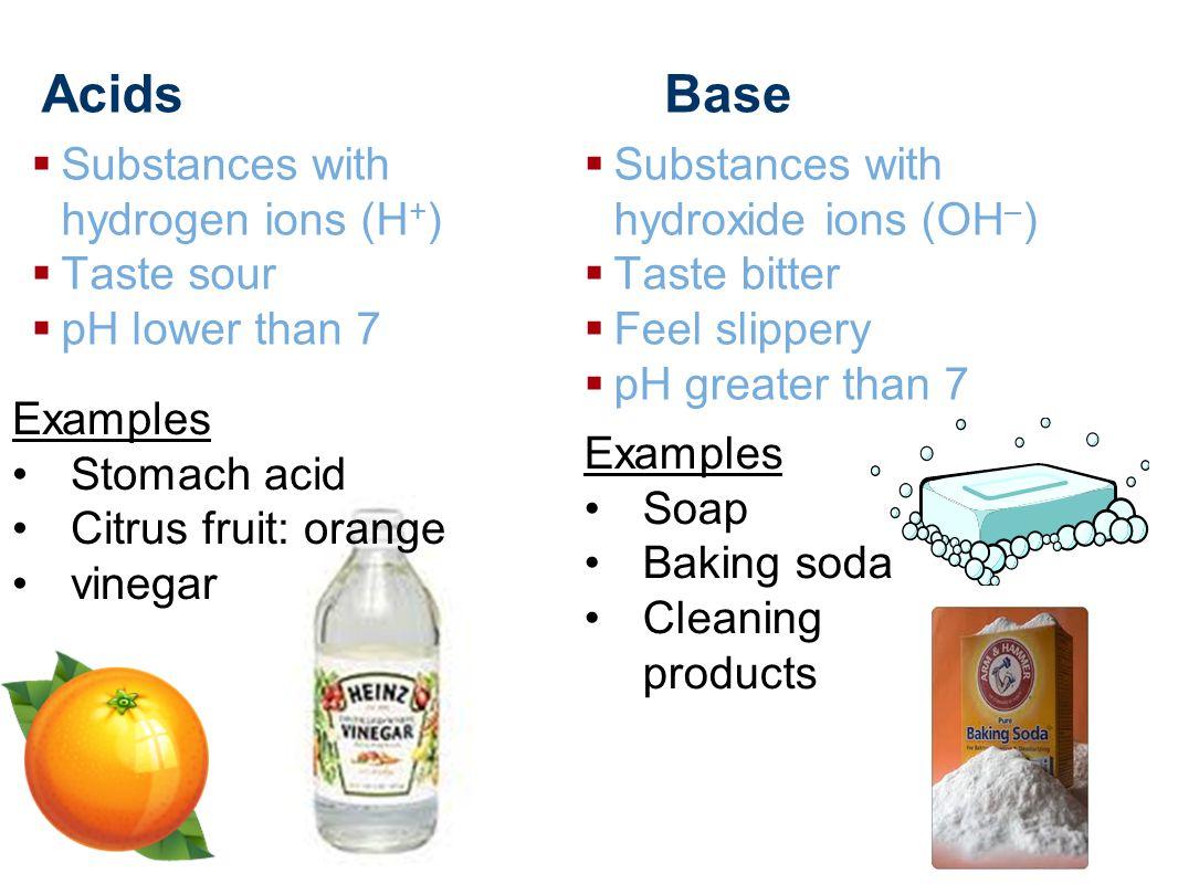 Acids Base Substances with hydrogen ions (H+) Taste sour