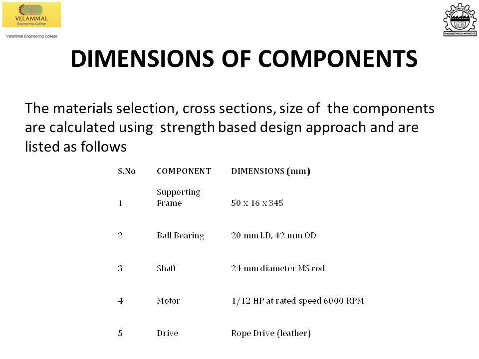 DIMENSIONS OF COMPONENTS