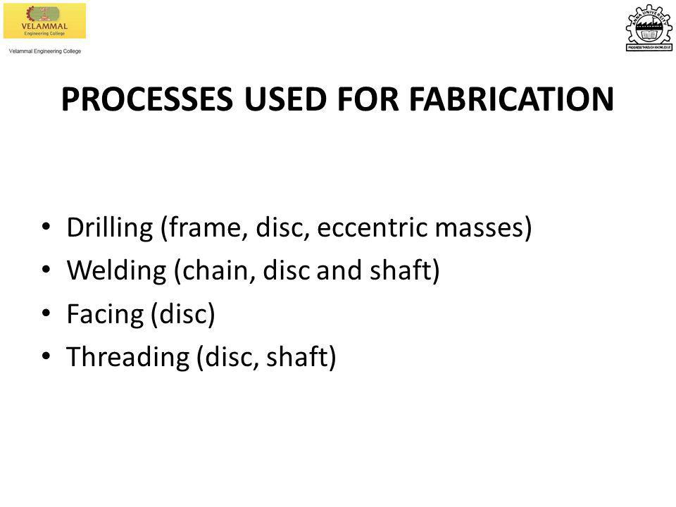 PROCESSES USED FOR FABRICATION