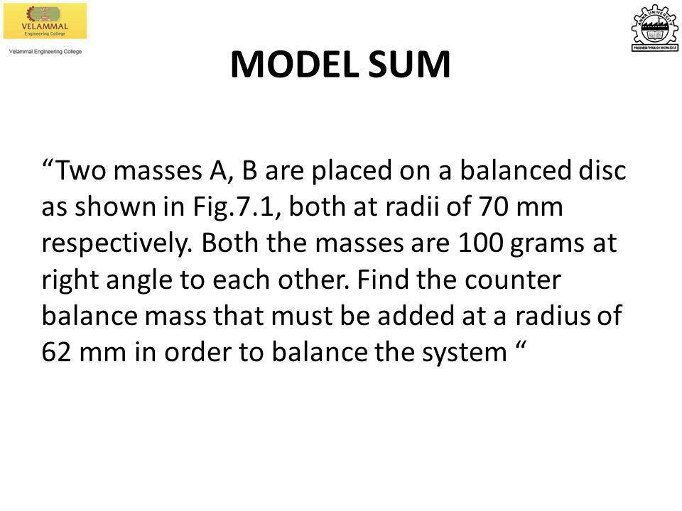 MODEL SUM