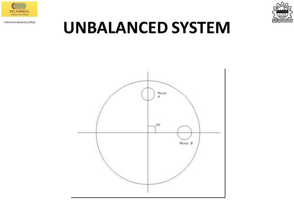 UNBALANCED SYSTEM
