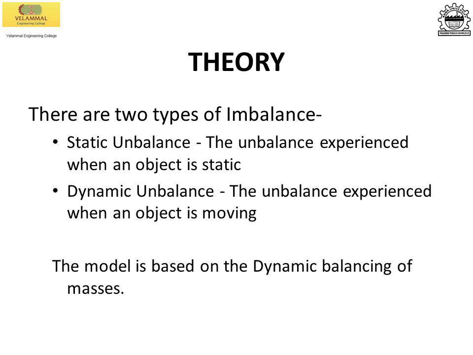 THEORY There are two types of Imbalance-