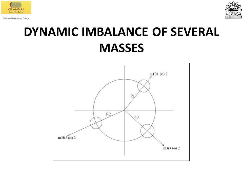DYNAMIC IMBALANCE OF SEVERAL MASSES