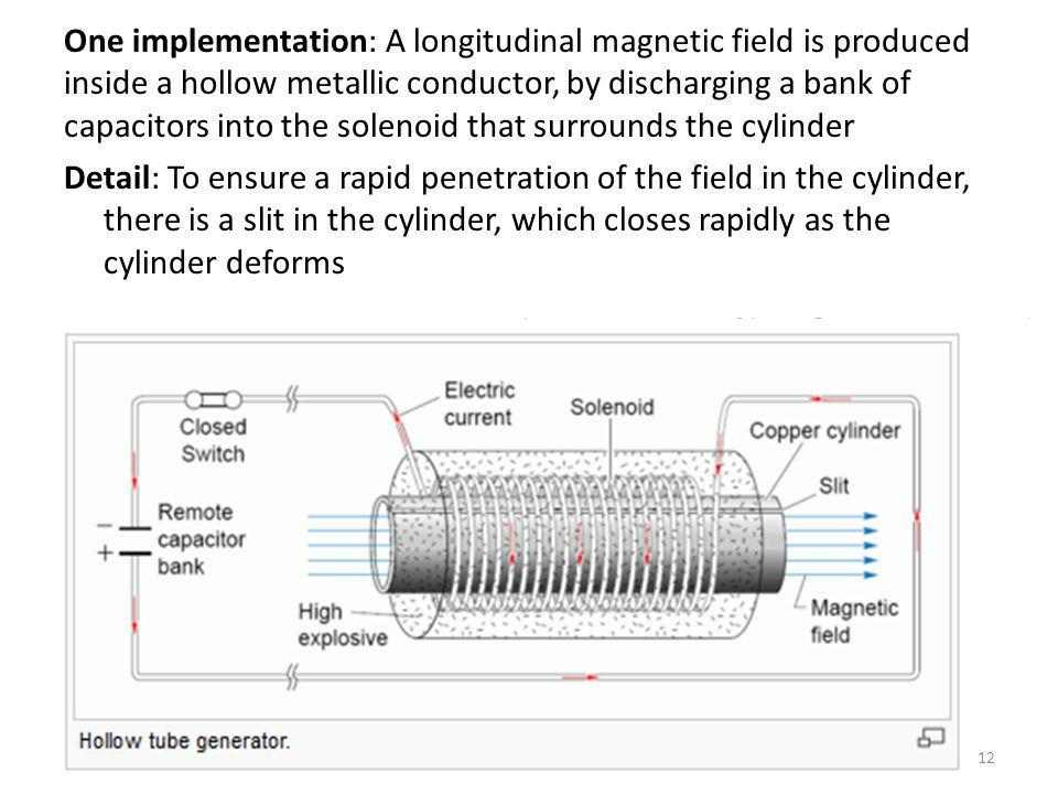 One implementation: A longitudinal magnetic field is produced inside a hollow metallic conductor, by discharging a bank of capacitors into the solenoid that surrounds the cylinder