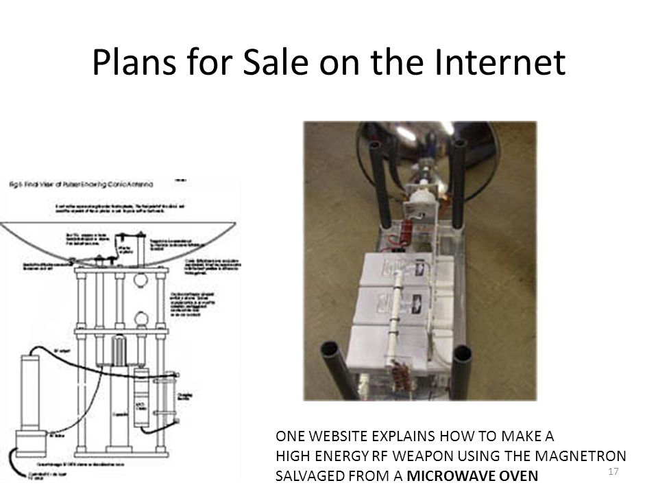 Plans for Sale on the Internet