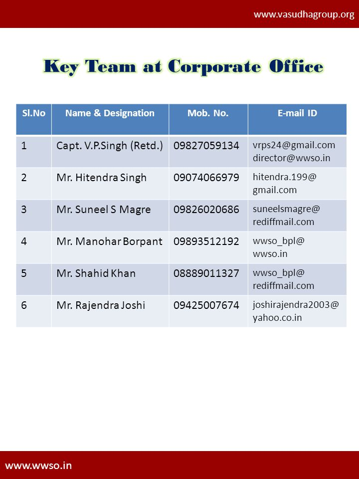 Key Team at Corporate Office