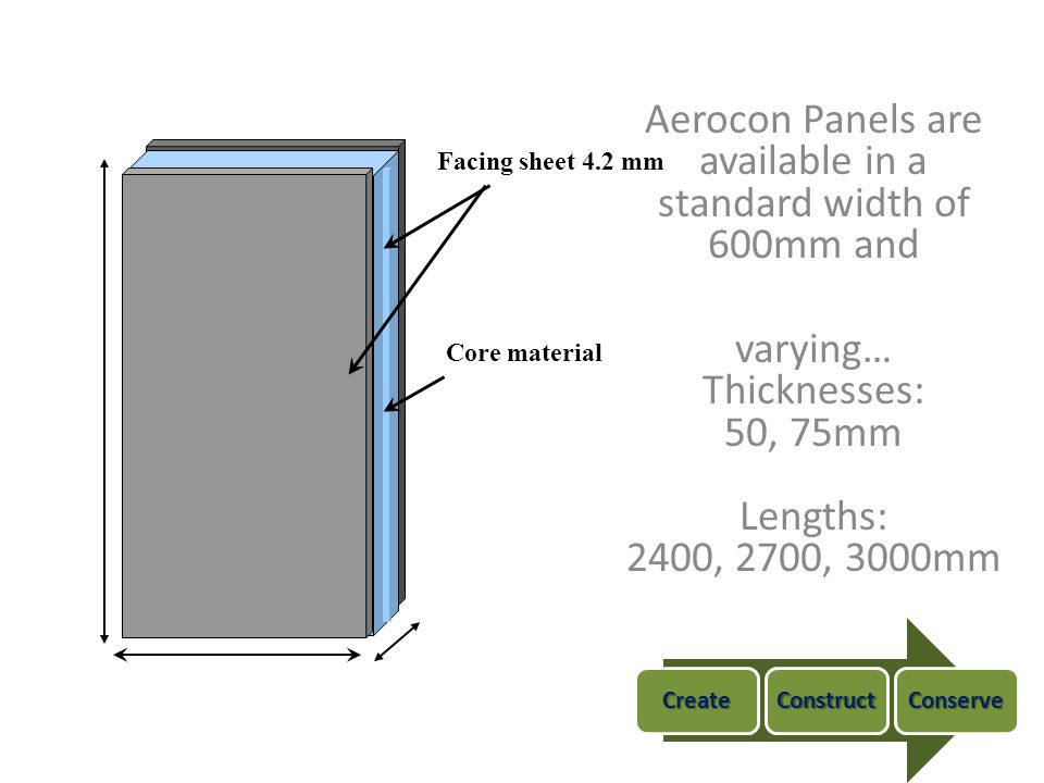 Aerocon Panels are available in a standard width of 600mm and