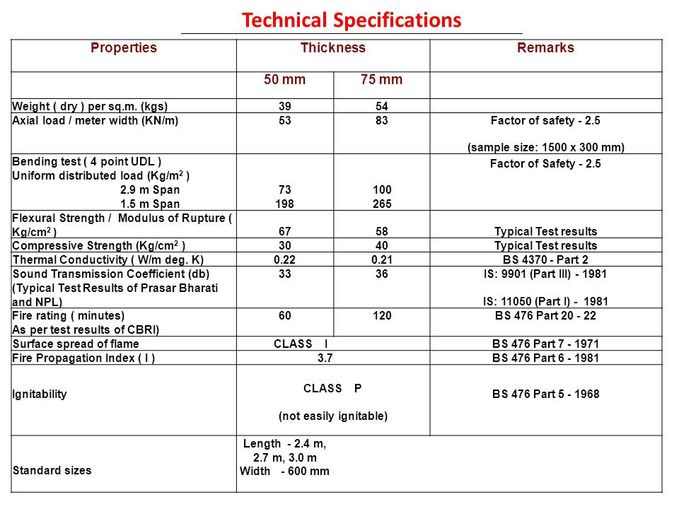 Technical Specifications (not easily ignitable)