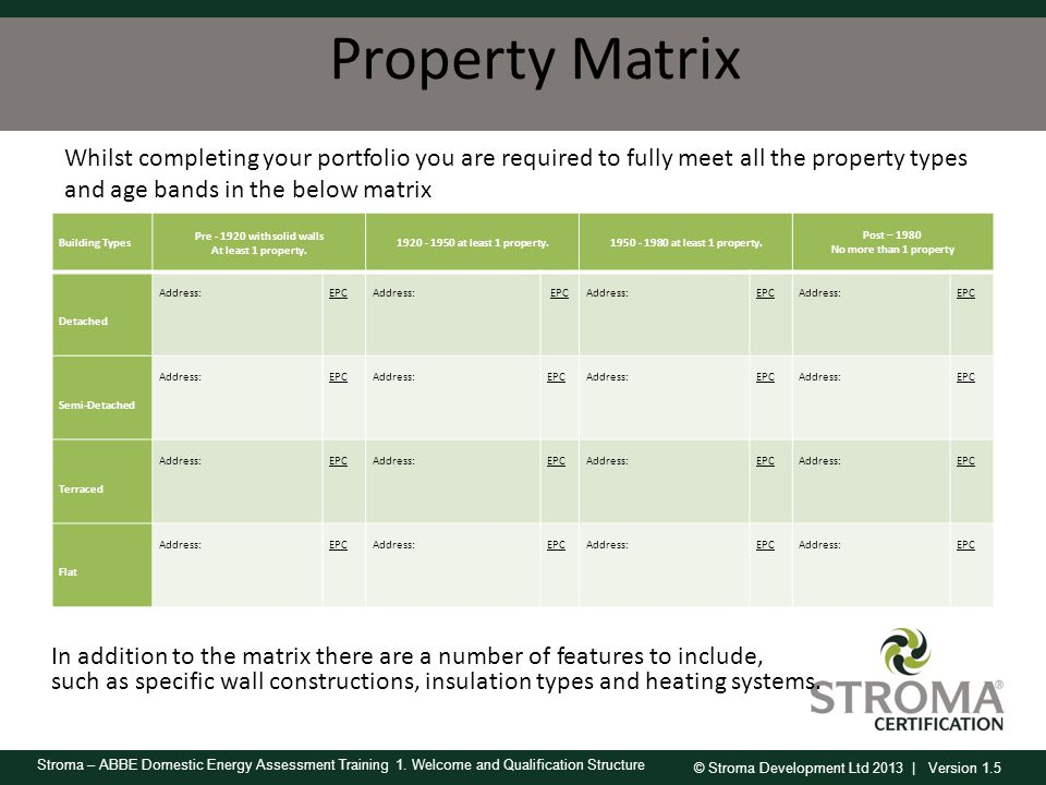 Property Matrix Whilst completing your portfolio you are required to fully meet all the property types and age bands in the below matrix.