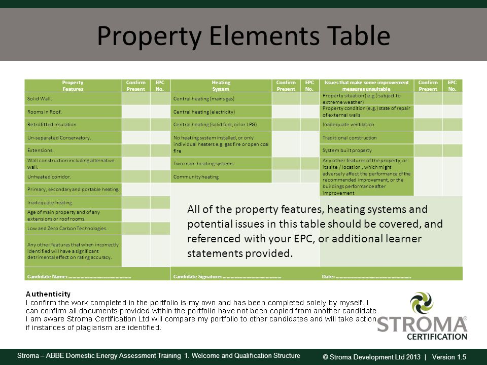 Property Elements Table