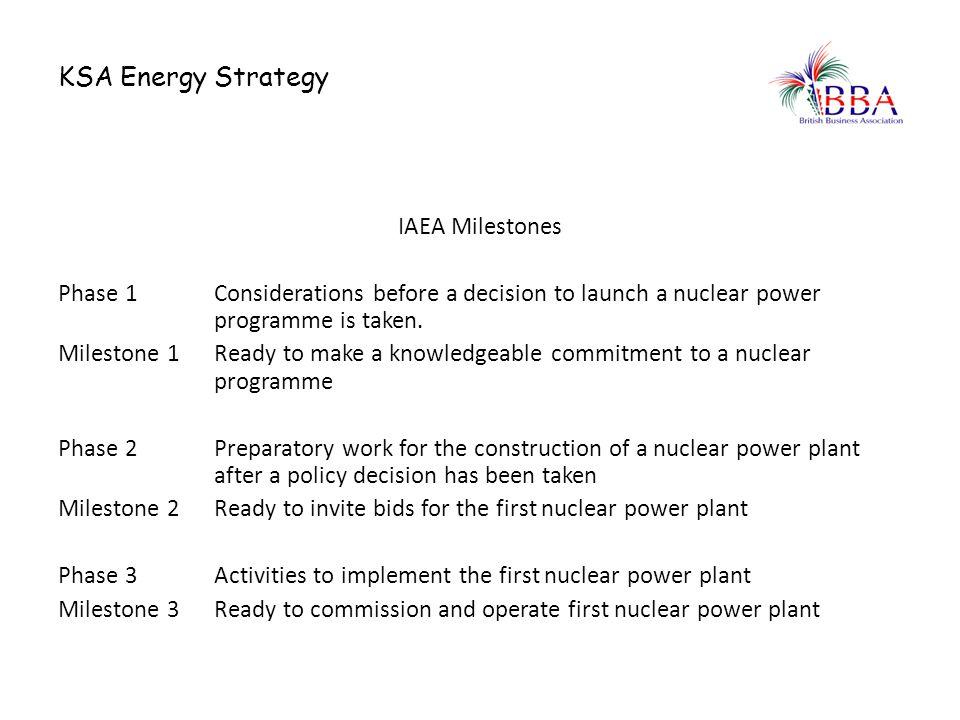 KSA Energy Strategy