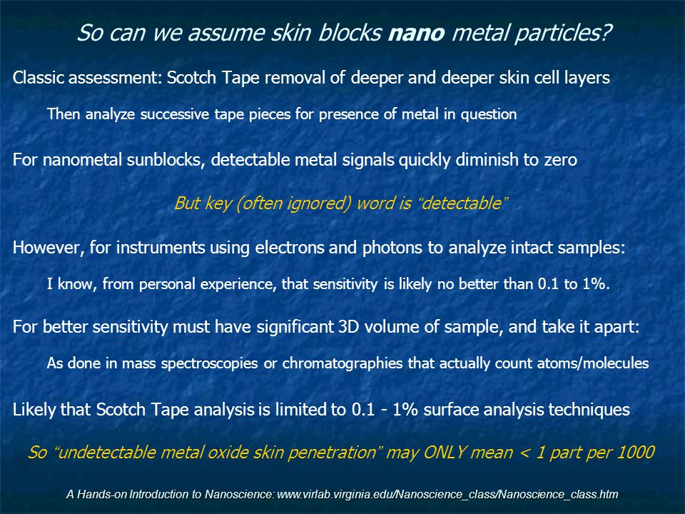 So can we assume skin blocks nano metal particles