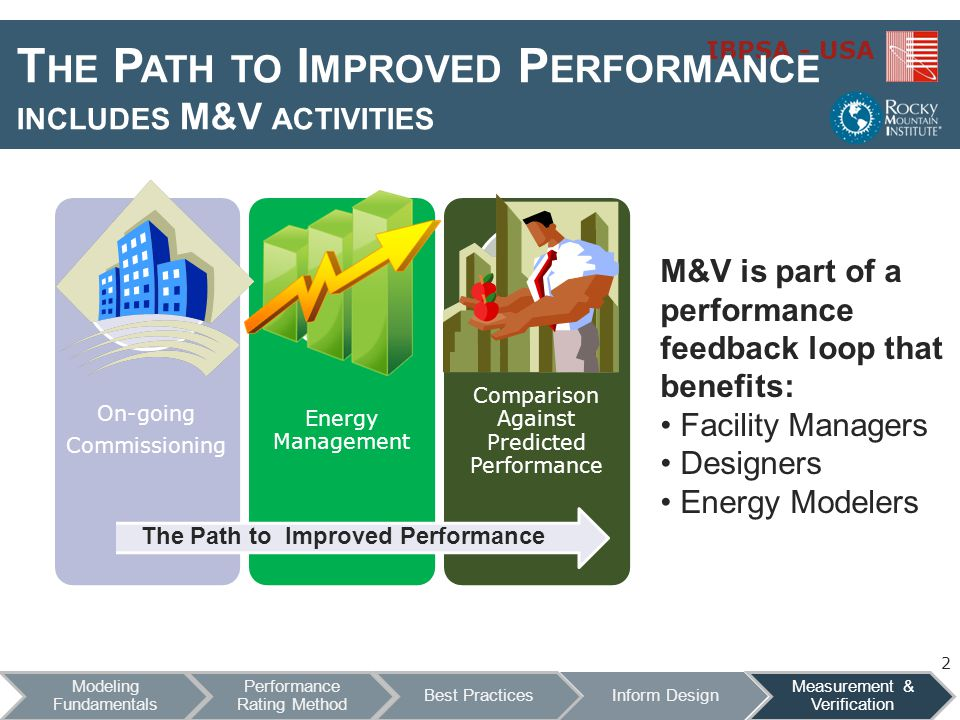 The Path to Improved Performance includes M&V activities